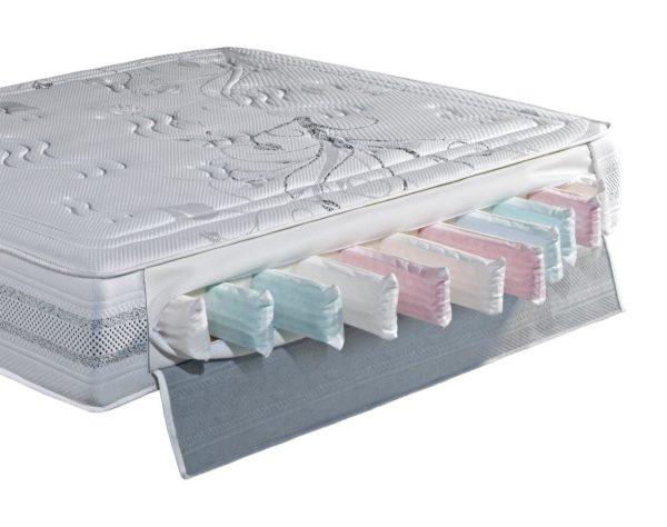 Cómo escoger un buen colchón - ElMenut.com