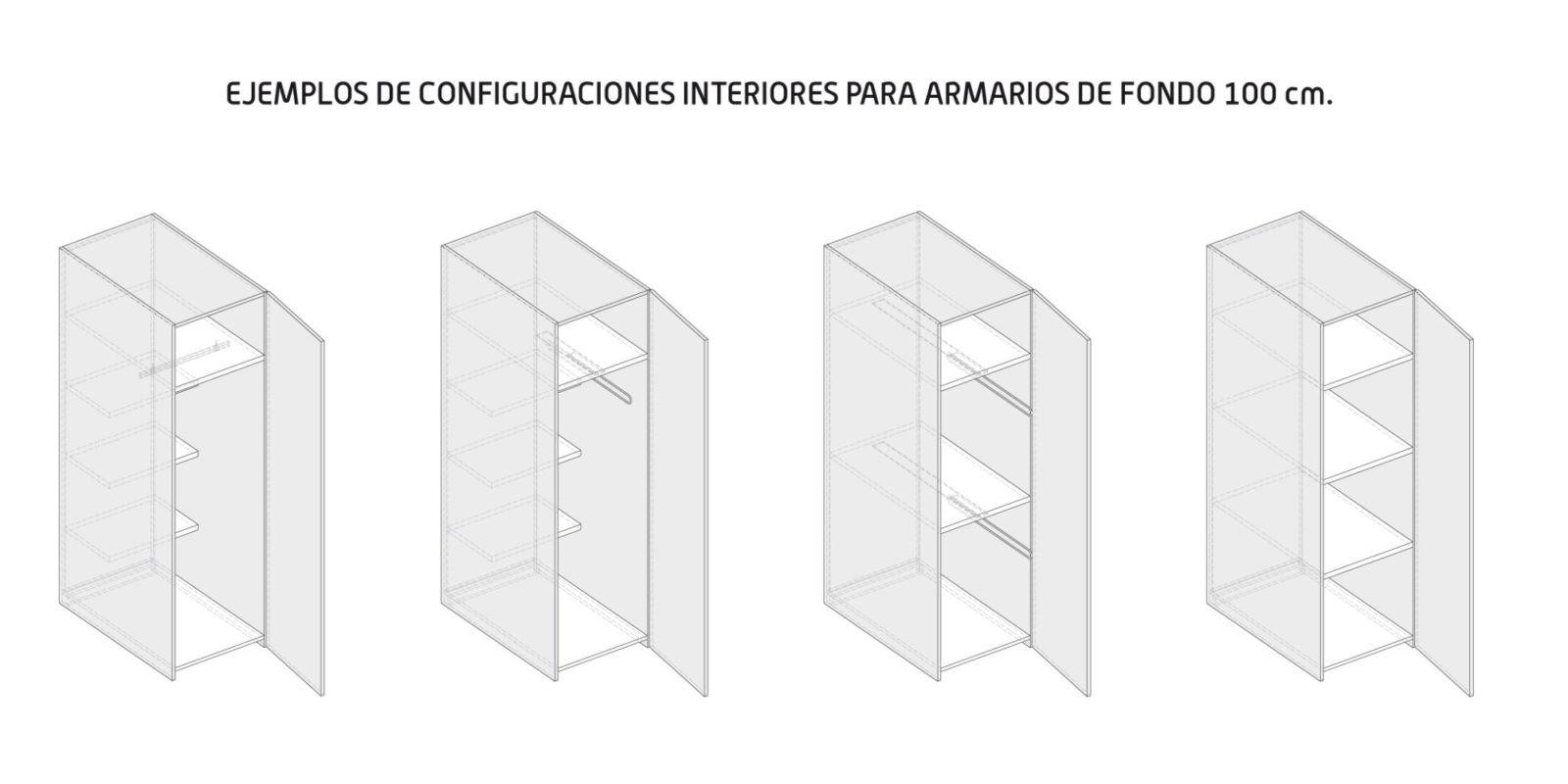 Armarios caracter sticas y soluciones de espacio for Armarios fondo 30 cm
